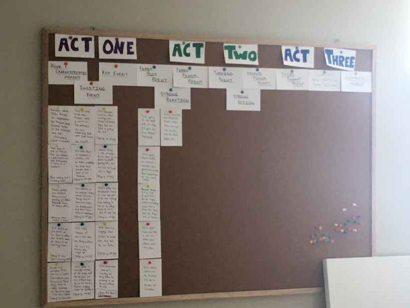 Outlining Board